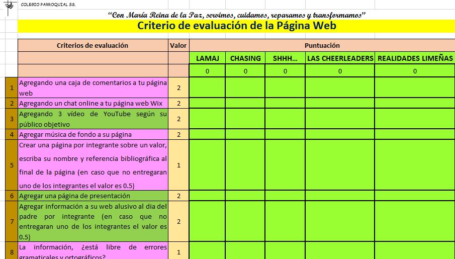 5TO. DE SECUNDARIA-CRITERIOS DE EVALUACIÓN DE PAG. WEB