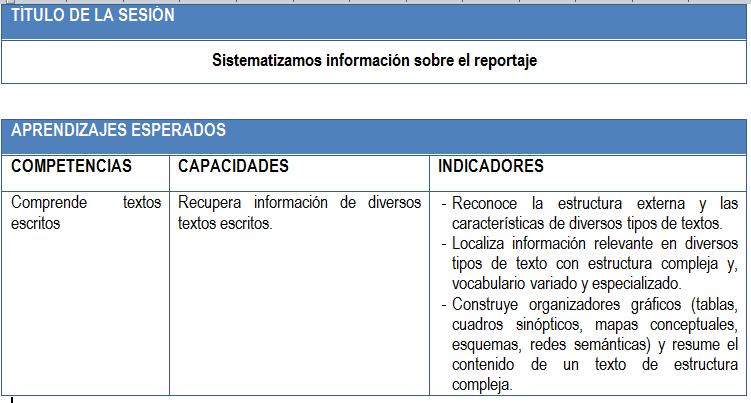 Sistematizamos información sobre el reportaje